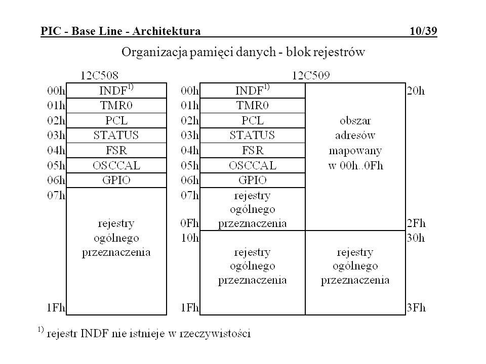PIC - Base Line - Architektura 10/39 Organizacja pamięci danych - blok rejestrów