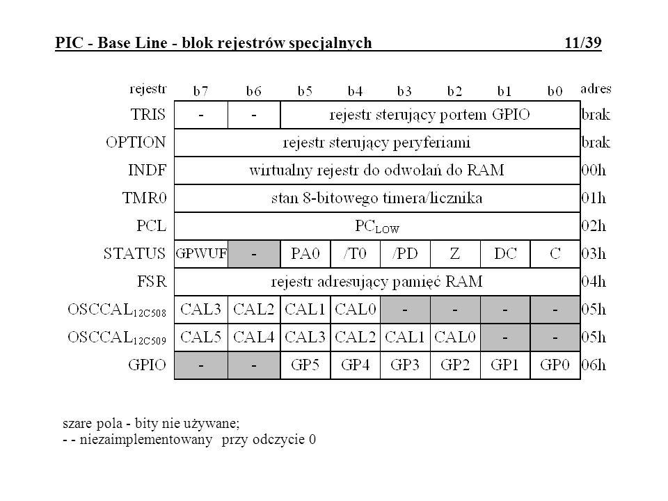 PIC - Base Line - blok rejestrów specjalnych 11/39 szare pola - bity nie używane; - - niezaimplementowany przy odczycie 0