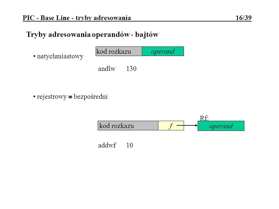 PIC - Base Line - tryby adresowania 16/39 Tryby adresowania operandów - bajtów natychmiastowy kod rozkazuoperand andlw130 rejestrowy bezpośredni opera