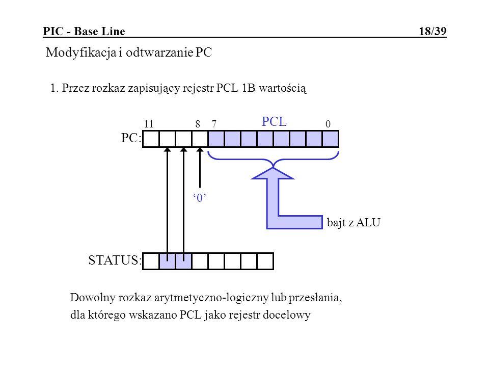 PIC - Base Line 18/39 Modyfikacja i odtwarzanie PC 11 8 7 0 bajt z ALU 0 PC: STATUS: PCL 1. Przez rozkaz zapisujący rejestr PCL 1B wartością Dowolny r