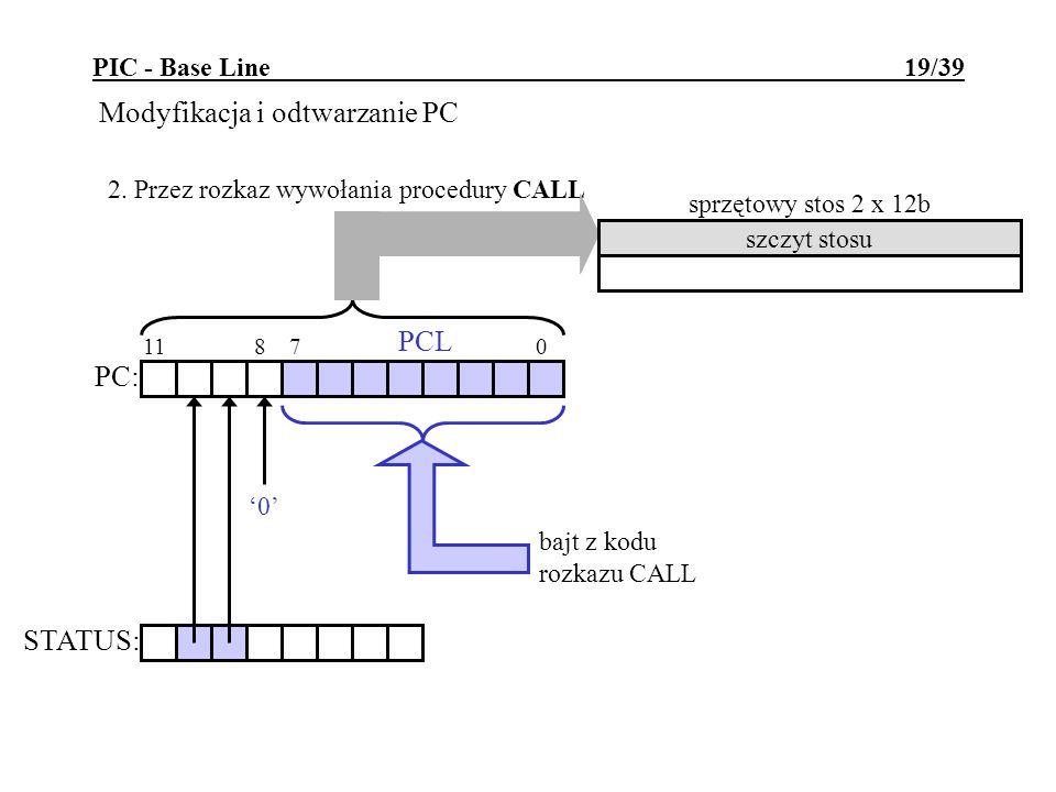 PIC - Base Line 19/39 Modyfikacja i odtwarzanie PC 11 8 7 0 bajt z kodu rozkazu CALL 0 PC: STATUS: PCL 2. Przez rozkaz wywołania procedury CALL szczyt