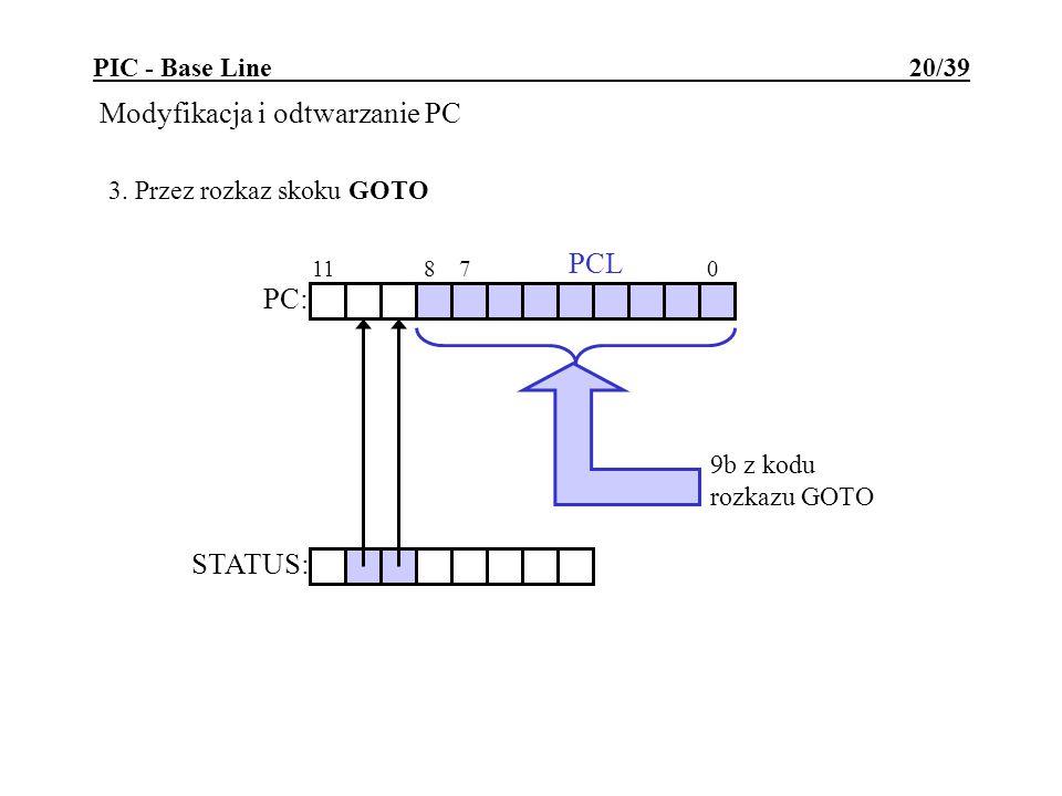 PIC - Base Line 20/39 Modyfikacja i odtwarzanie PC 11 8 7 0 9b z kodu rozkazu GOTO PC: STATUS: PCL 3. Przez rozkaz skoku GOTO
