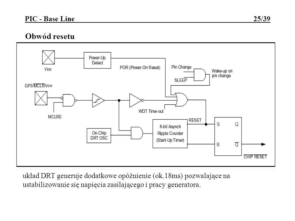 PIC - Base Line 25/39 Obwód resetu układ DRT generuje dodatkowe opóźnienie (ok.18ms) pozwalające na ustabilizowanie się napięcia zasilającego i pracy