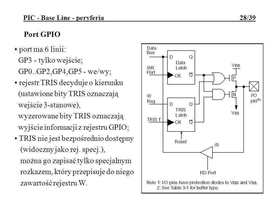 PIC - Base Line - peryferia 28/39 Port GPIO port ma 6 linii: GP3 - tylko wejście; GP0..GP2,GP4,GP5 - we/wy; rejestr TRIS decyduje o kierunku (ustawion