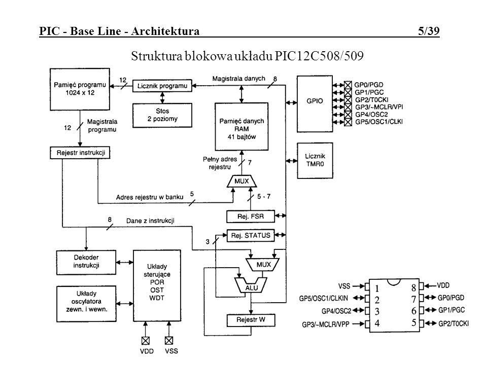 PIC - Base Line - Architektura 5/39 Struktura blokowa układu PIC12C508/509