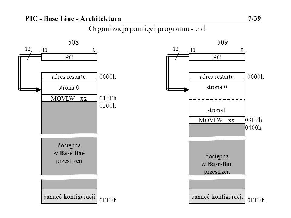 PIC - Base Line - Architektura 7/39 Organizacja pamięci programu - c.d. 508 509 PC adres restartu dostępna w Base-line przestrzeń MOVLW xx 11 0 01FFh