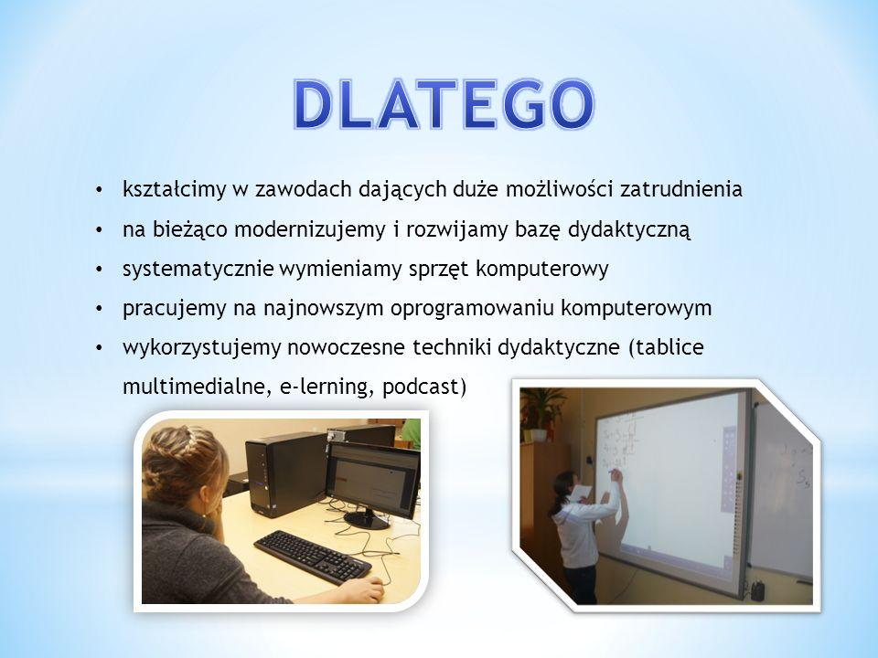 kształcimy w zawodach dających duże możliwości zatrudnienia na bieżąco modernizujemy i rozwijamy bazę dydaktyczną systematycznie wymieniamy sprzęt komputerowy pracujemy na najnowszym oprogramowaniu komputerowym wykorzystujemy nowoczesne techniki dydaktyczne (tablice multimedialne, e-lerning, podcast)