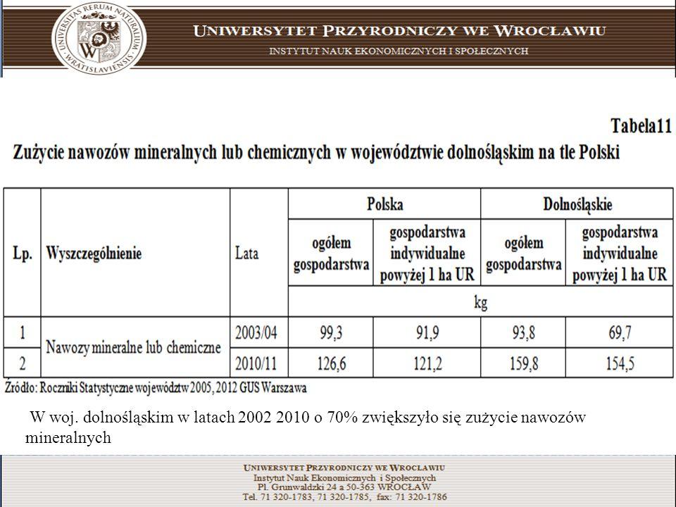 Uniwersytet Przyrodniczy we Wrocławiu instytut nauk ekonomicznych i społecznych W woj. dolnośląskim w latach 2002 2010 o 70% zwiększyło się zużycie na