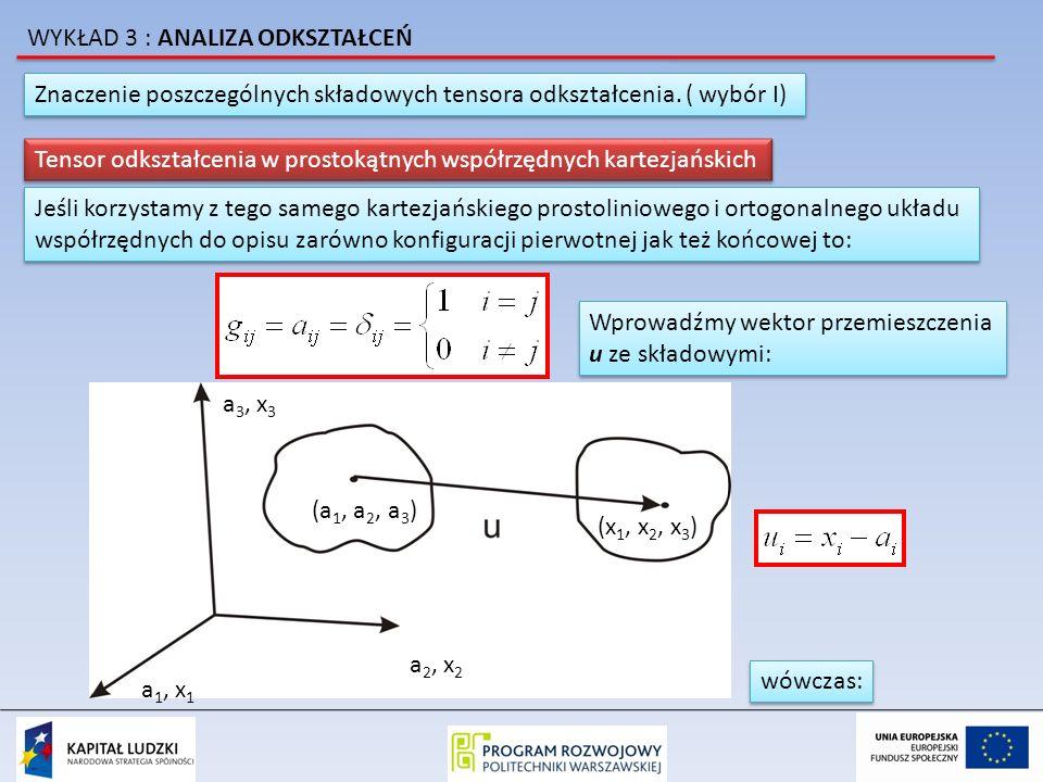 Znaczenie poszczególnych składowych tensora odkształcenia. ( wybór I) Tensor odkształcenia w prostokątnych współrzędnych kartezjańskich Jeśli korzysta