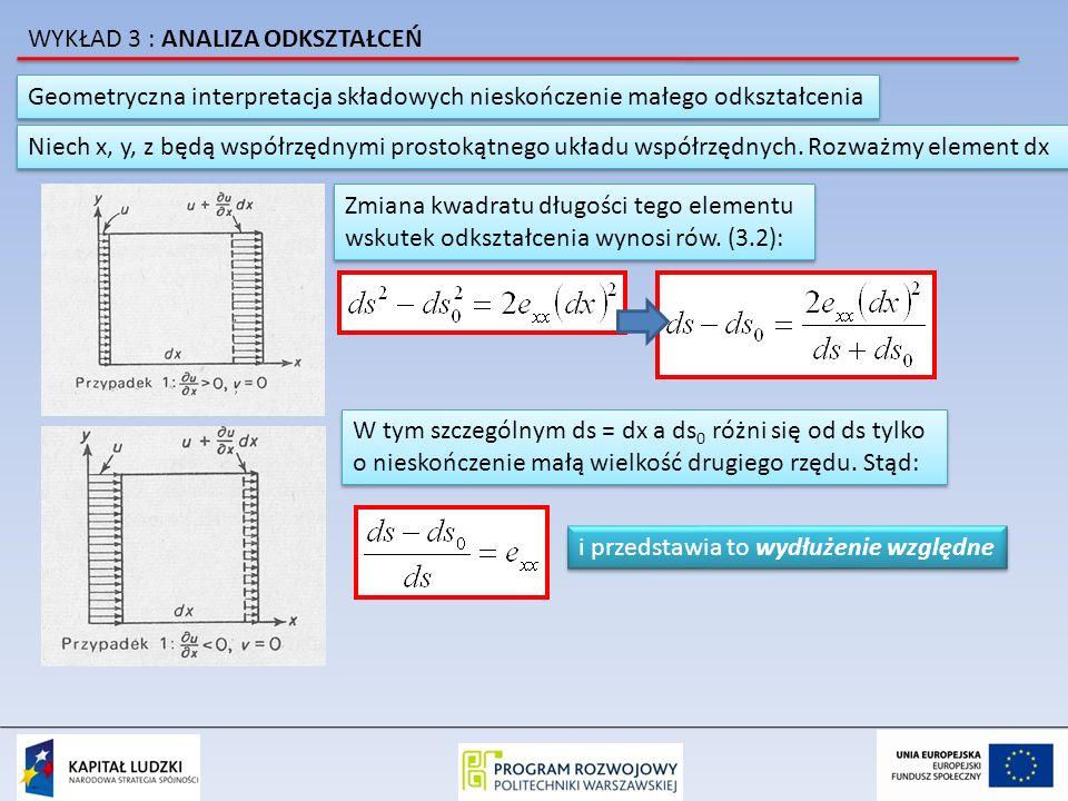 Geometryczna interpretacja składowych nieskończenie małego odkształcenia Niech x, y, z będą współrzędnymi prostokątnego układu współrzędnych. Rozważmy