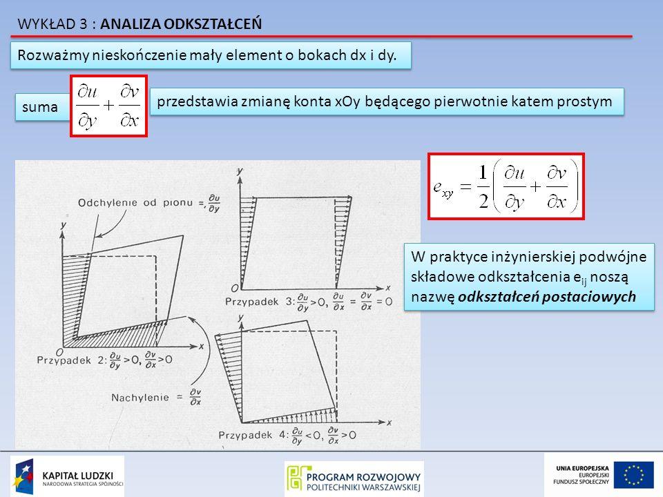 Rozważmy nieskończenie mały element o bokach dx i dy. suma przedstawia zmianę konta xOy będącego pierwotnie katem prostym W praktyce inżynierskiej pod