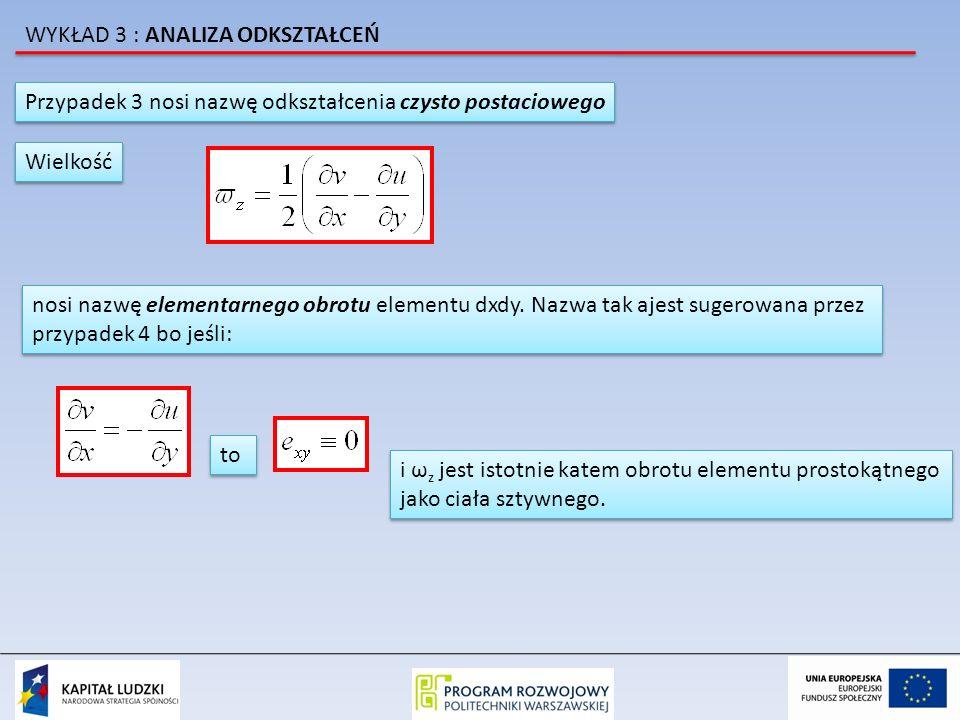 Przypadek 3 nosi nazwę odkształcenia czysto postaciowego Wielkość nosi nazwę elementarnego obrotu elementu dxdy. Nazwa tak ajest sugerowana przez przy