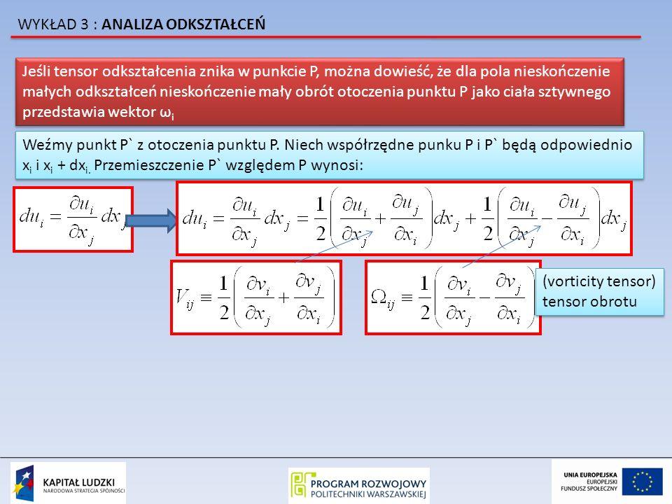 Jeśli tensor odkształcenia znika w punkcie P, można dowieść, że dla pola nieskończenie małych odkształceń nieskończenie mały obrót otoczenia punktu P jako ciała sztywnego przedstawia wektor ω i Jeśli tensor odkształcenia znika w punkcie P, można dowieść, że dla pola nieskończenie małych odkształceń nieskończenie mały obrót otoczenia punktu P jako ciała sztywnego przedstawia wektor ω i Weźmy punkt P` z otoczenia punktu P.