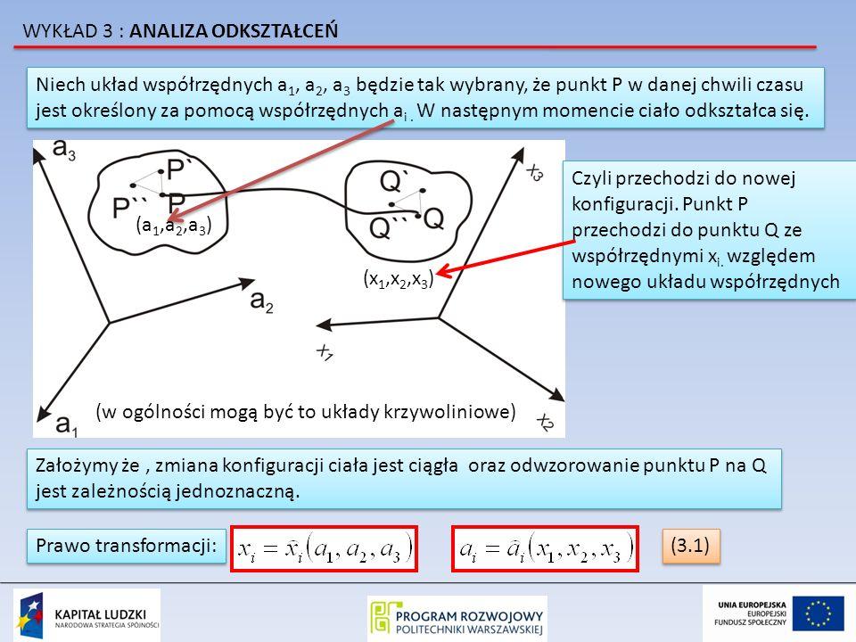 (a 1,a 2,a 3 ) Niech układ współrzędnych a 1, a 2, a 3 będzie tak wybrany, że punkt P w danej chwili czasu jest określony za pomocą współrzędnych a i.