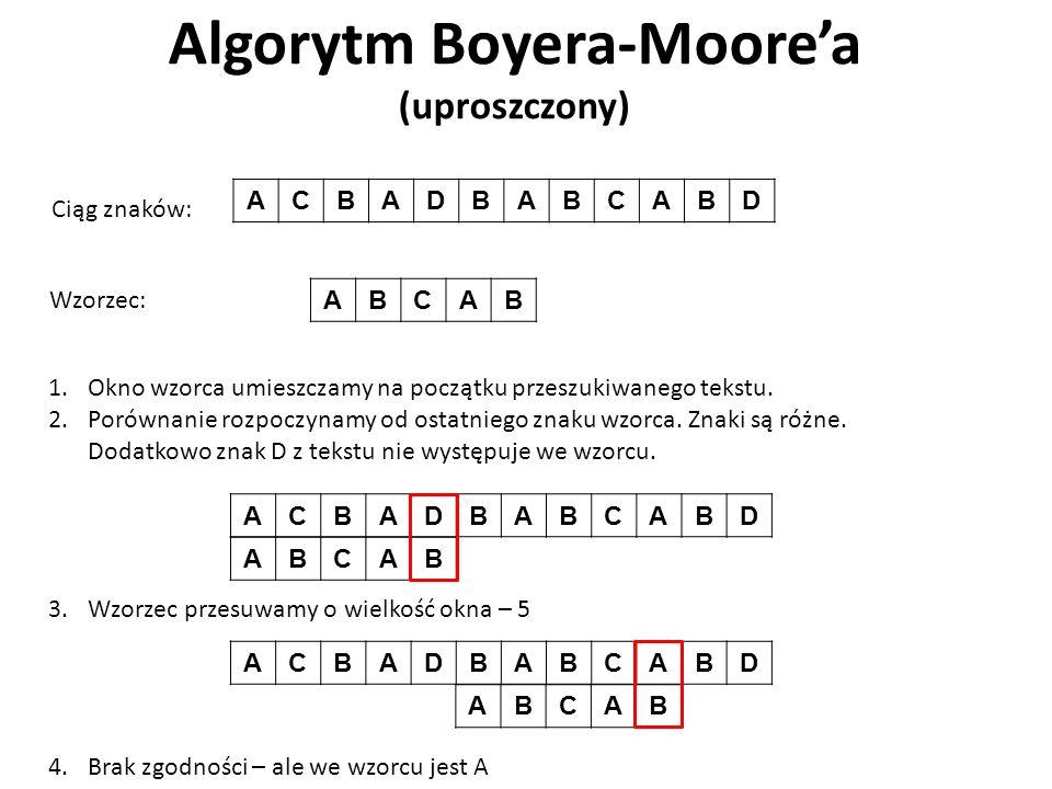 Algorytm Boyera-Moorea (uproszczony) ACBADBABCABD Ciąg znaków: ABCAB Wzorzec: 1.Okno wzorca umieszczamy na początku przeszukiwanego tekstu. 2.Porównan