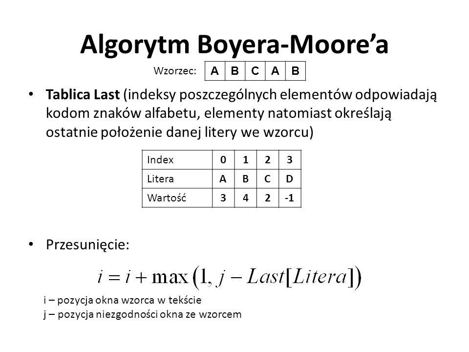Algorytm Boyera-Moorea Tablica Last (indeksy poszczególnych elementów odpowiadają kodom znaków alfabetu, elementy natomiast określają ostatnie położen
