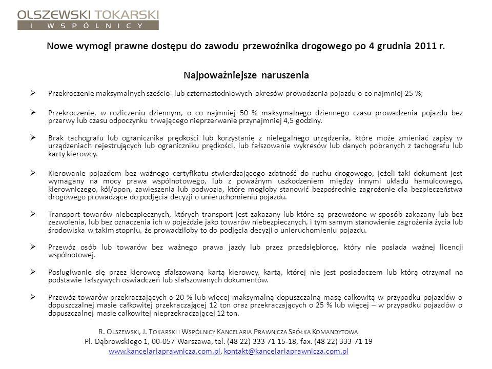 Nowe wymogi prawne dostępu do zawodu przewoźnika drogowego po 4 grudnia 2011 r. Najpoważniejsze naruszenia Przekroczenie maksymalnych sześcio- lub czt