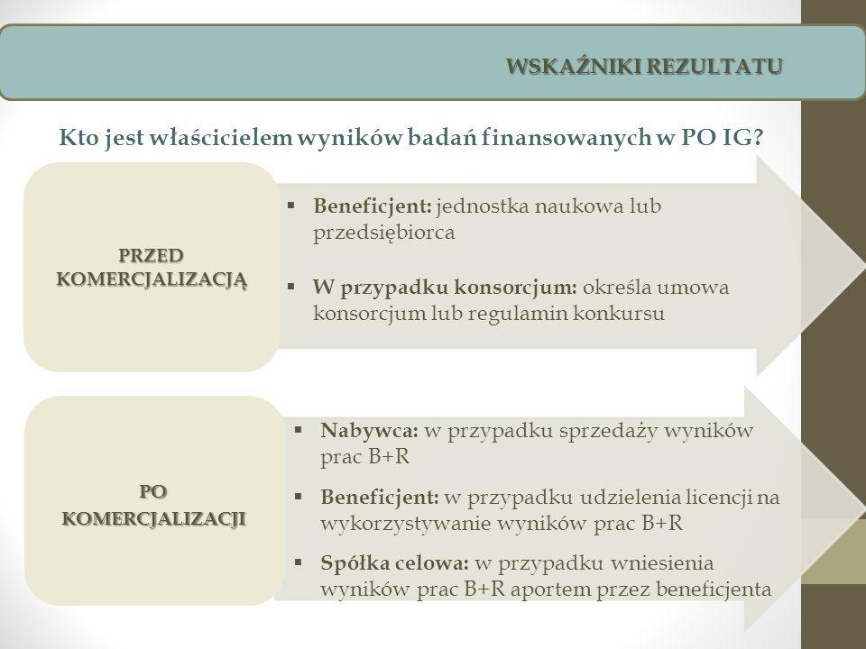 Kto jest właścicielem wyników badań finansowanych w PO IG.