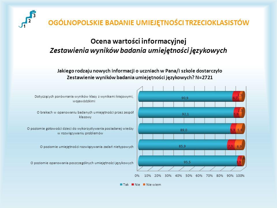 OGÓLNOPOLSKIE BADANIE UMIEJĘTNOŚCI TRZECIOKLASISTÓW Ocena wartości informacyjnej Zestawienia wyników badania umiejętności językowych