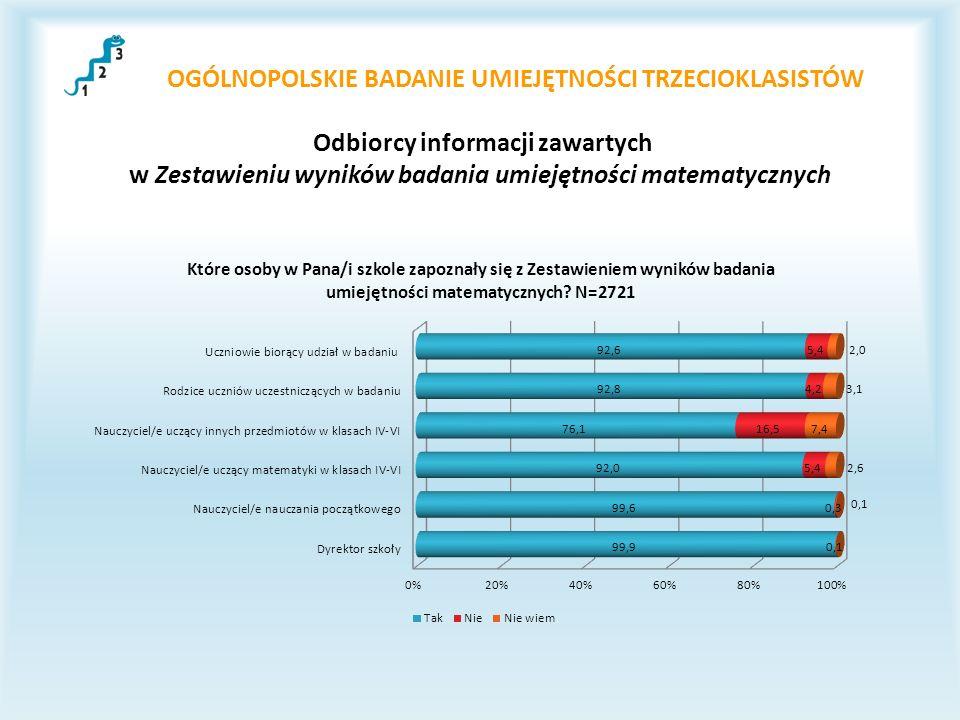 OGÓLNOPOLSKIE BADANIE UMIEJĘTNOŚCI TRZECIOKLASISTÓW Odbiorcy informacji zawartych w Zestawieniu wyników badania umiejętności matematycznych