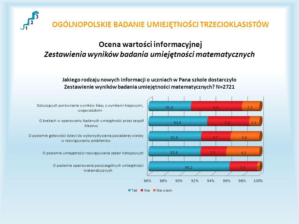 OGÓLNOPOLSKIE BADANIE UMIEJĘTNOŚCI TRZECIOKLASISTÓW Ocena wartości informacyjnej Zestawienia wyników badania umiejętności matematycznych