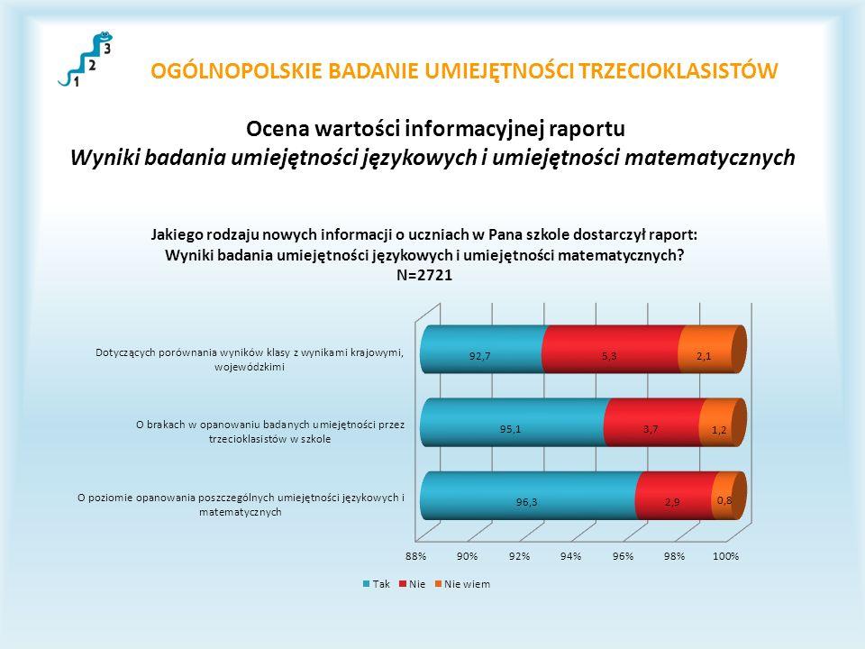 OGÓLNOPOLSKIE BADANIE UMIEJĘTNOŚCI TRZECIOKLASISTÓW Ocena wartości informacyjnej raportu Wyniki badania umiejętności językowych i umiejętności matematycznych