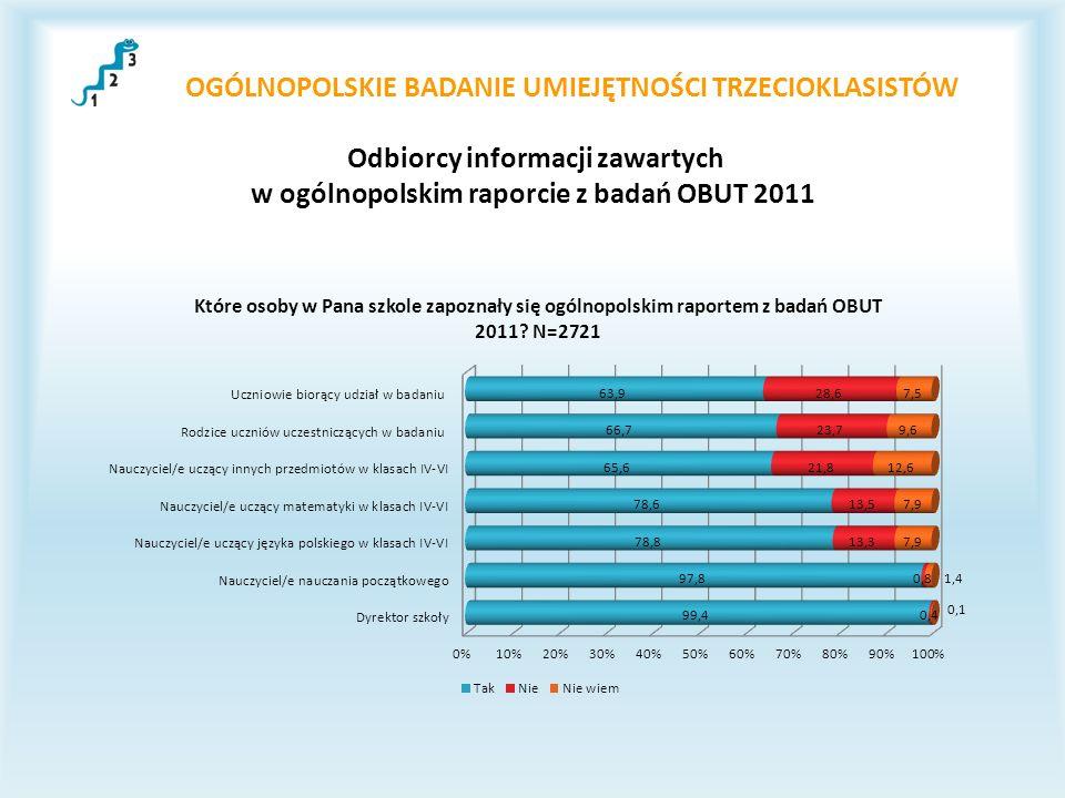 OGÓLNOPOLSKIE BADANIE UMIEJĘTNOŚCI TRZECIOKLASISTÓW Odbiorcy informacji zawartych w ogólnopolskim raporcie z badań OBUT 2011