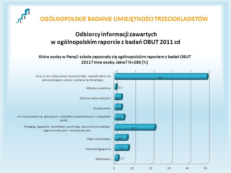 OGÓLNOPOLSKIE BADANIE UMIEJĘTNOŚCI TRZECIOKLASISTÓW Odbiorcy informacji zawartych w ogólnopolskim raporcie z badań OBUT 2011 cd
