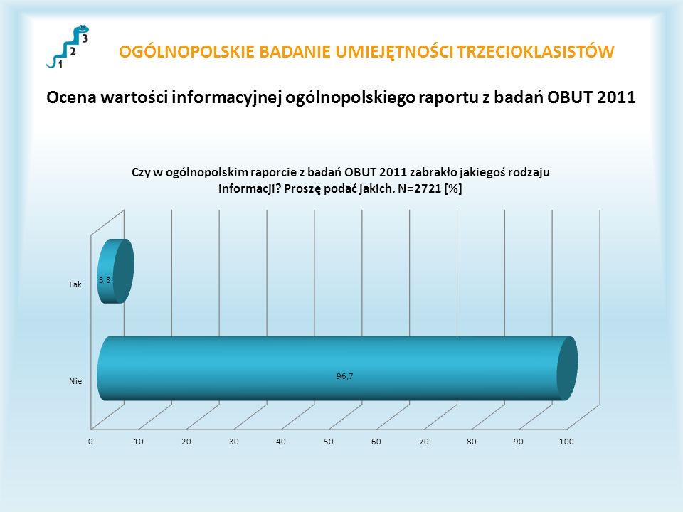 OGÓLNOPOLSKIE BADANIE UMIEJĘTNOŚCI TRZECIOKLASISTÓW Ocena wartości informacyjnej ogólnopolskiego raportu z badań OBUT 2011