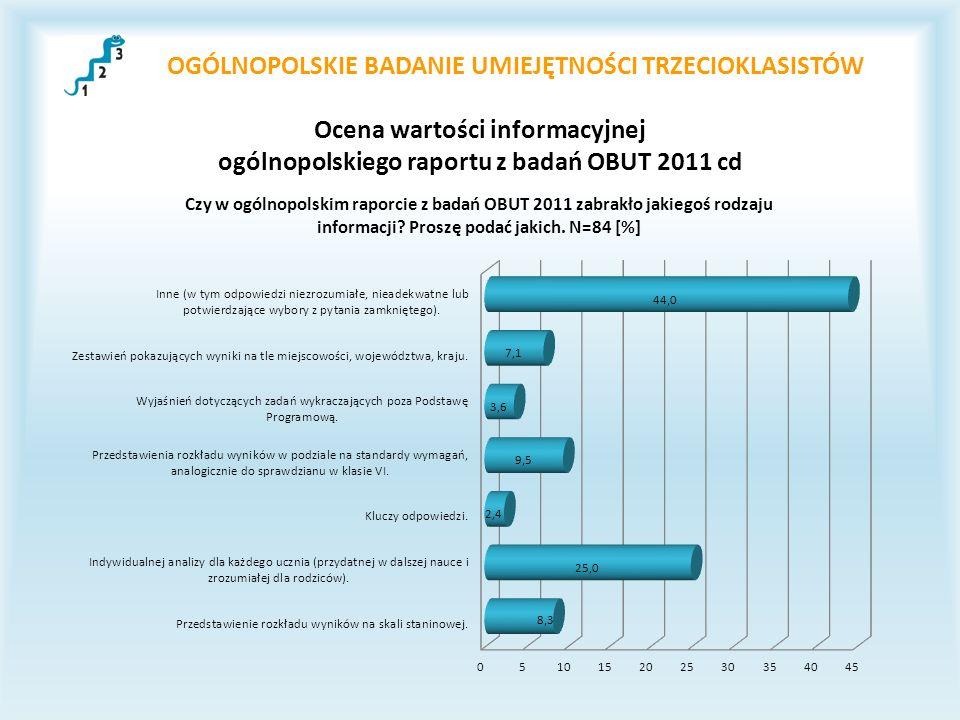 OGÓLNOPOLSKIE BADANIE UMIEJĘTNOŚCI TRZECIOKLASISTÓW Ocena wartości informacyjnej ogólnopolskiego raportu z badań OBUT 2011 cd
