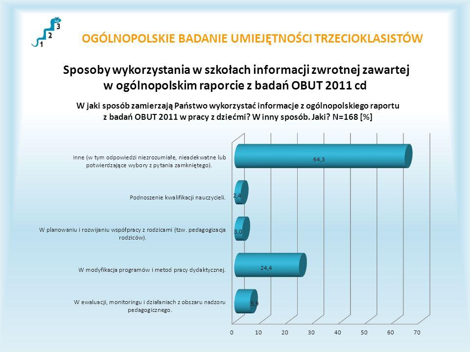 OGÓLNOPOLSKIE BADANIE UMIEJĘTNOŚCI TRZECIOKLASISTÓW Sposoby wykorzystania w szkołach informacji zwrotnej zawartej w ogólnopolskim raporcie z badań OBUT 2011 cd
