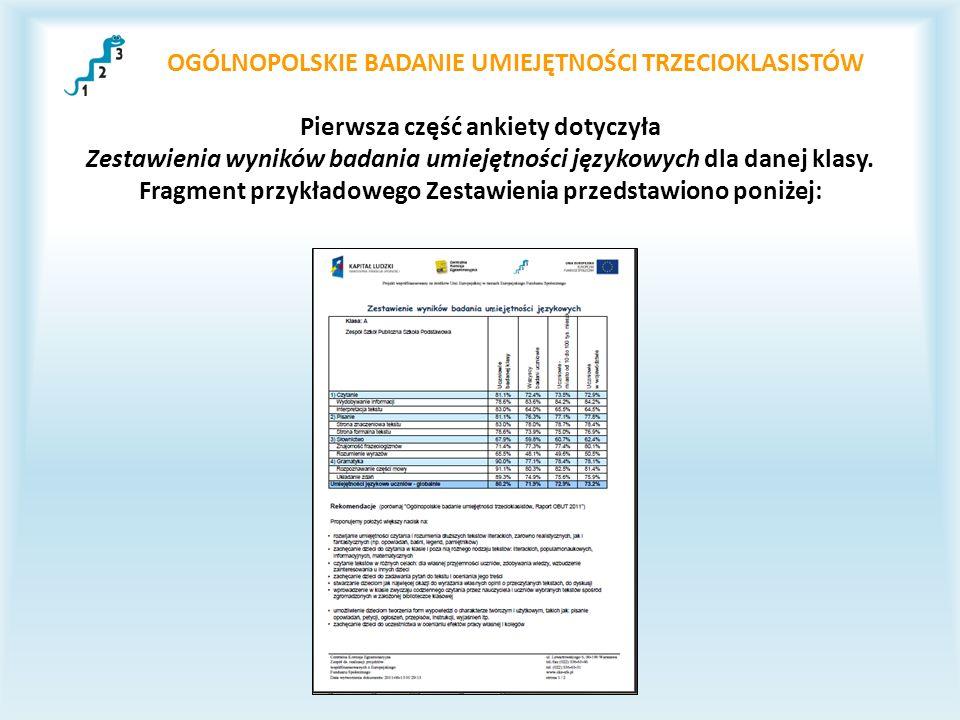 OGÓLNOPOLSKIE BADANIE UMIEJĘTNOŚCI TRZECIOKLASISTÓW Pierwsza część ankiety dotyczyła Zestawienia wyników badania umiejętności językowych dla danej kla