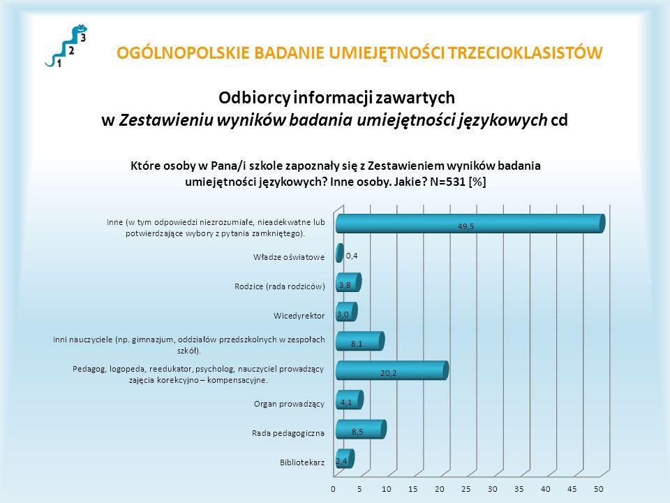 OGÓLNOPOLSKIE BADANIE UMIEJĘTNOŚCI TRZECIOKLASISTÓW Odbiorcy informacji zawartych w Zestawieniu wyników badania umiejętności językowych cd