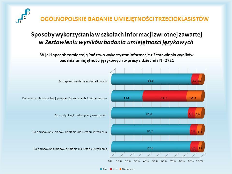 OGÓLNOPOLSKIE BADANIE UMIEJĘTNOŚCI TRZECIOKLASISTÓW Ocena wartości informacyjnej raportu Wyniki badania umiejętności językowych i umiejętności matematycznych cd