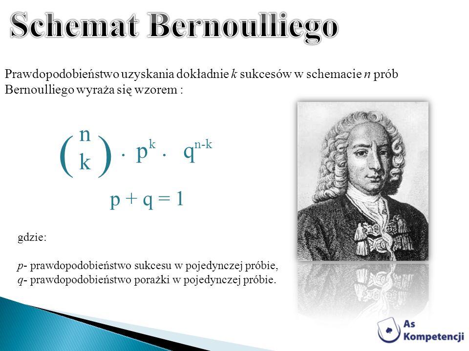 Prawdopodobieństwo uzyskania dokładnie k sukcesów w schemacie n prób Bernoulliego wyraża się wzorem : gdzie: p- prawdopodobieństwo sukcesu w pojedyncz