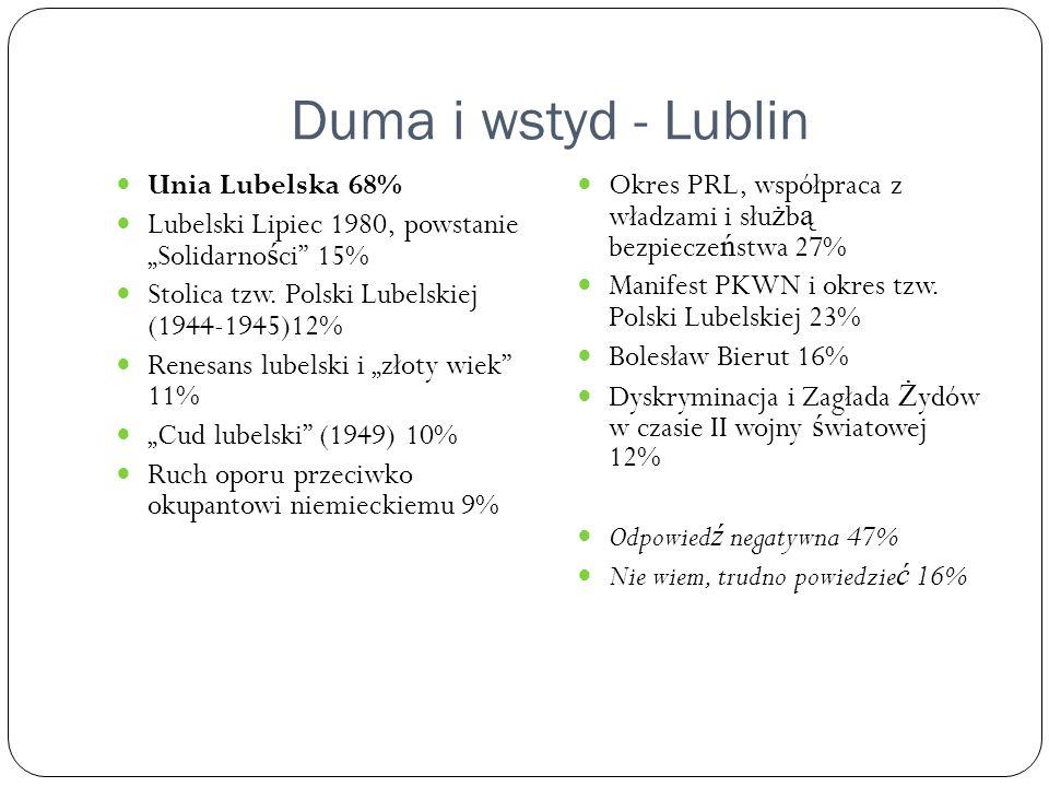 Duma i wstyd - Lublin Unia Lubelska 68% Lubelski Lipiec 1980, powstanie Solidarno ś ci 15% Stolica tzw. Polski Lubelskiej (1944-1945)12% Renesans lube