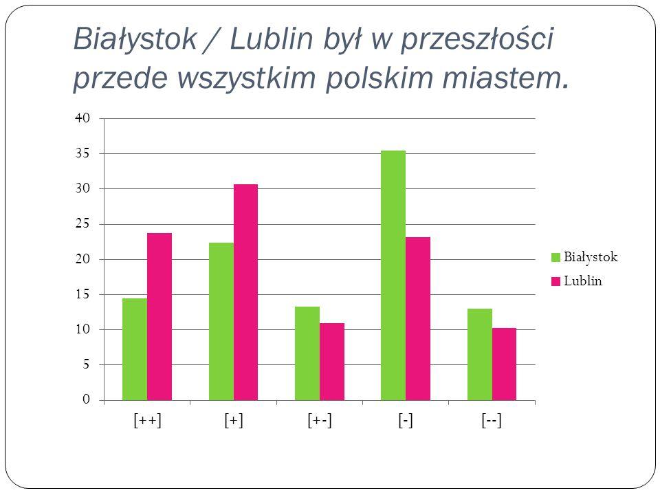 Białystok / Lublin był w przeszłości przede wszystkim polskim miastem.