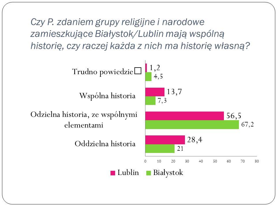 Czy P. zdaniem grupy religijne i narodowe zamieszkujące Białystok/Lublin mają wspólną historię, czy raczej każda z nich ma historię własną?