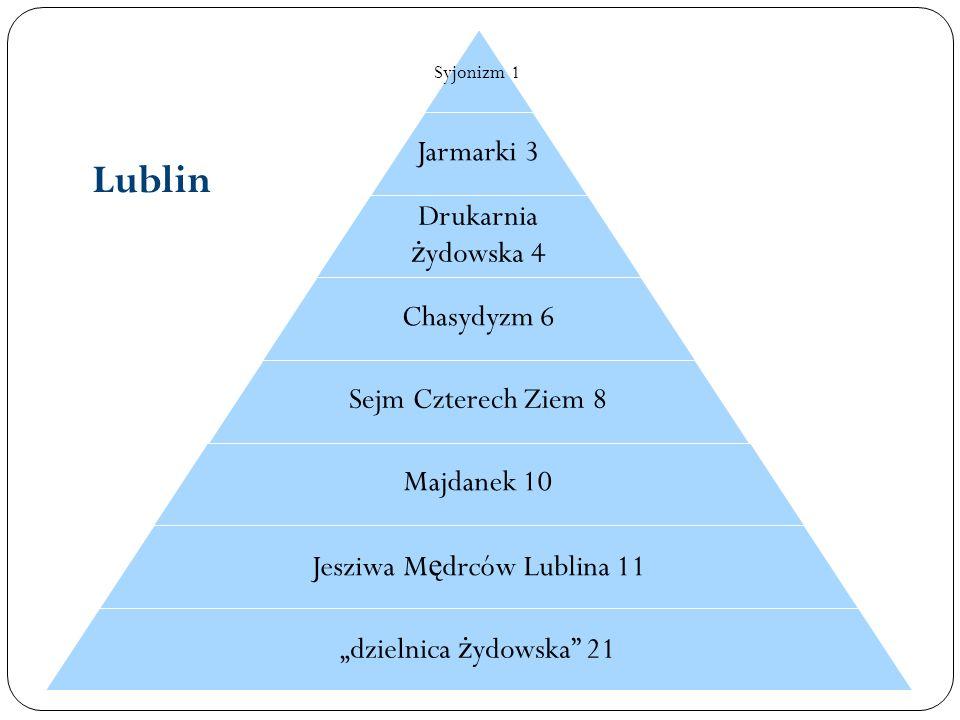 Syjonizm 1 Jarmarki 3 Drukarnia ż ydowska 4 Chasydyzm 6 Sejm Czterech Ziem 8 Majdanek 10 Jesziwa M ę drców Lublina 11 dzielnica ż ydowska 21 Lublin
