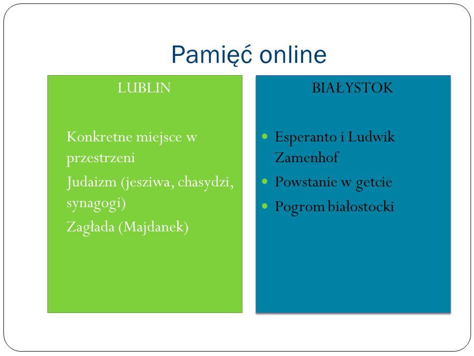 Pamięć online LUBLIN Konkretne miejsce w przestrzeni Judaizm (jesziwa, chasydzi, synagogi) Zagłada (Majdanek) BIAŁYSTOK Esperanto i Ludwik Zamenhof Po