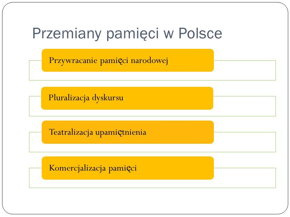 Przemiany pamięci w Polsce Przywracanie pami ę ci narodowejPluralizacja dyskursuTeatralizacja upami ę tnieniaKomercjalizacja pami ę ci
