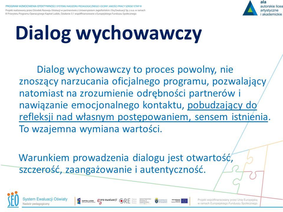 Dialog wychowawczy Dialog wychowawczy to proces powolny, nie znoszący narzucania oficjalnego programu, pozwalający natomiast na zrozumienie odrębności