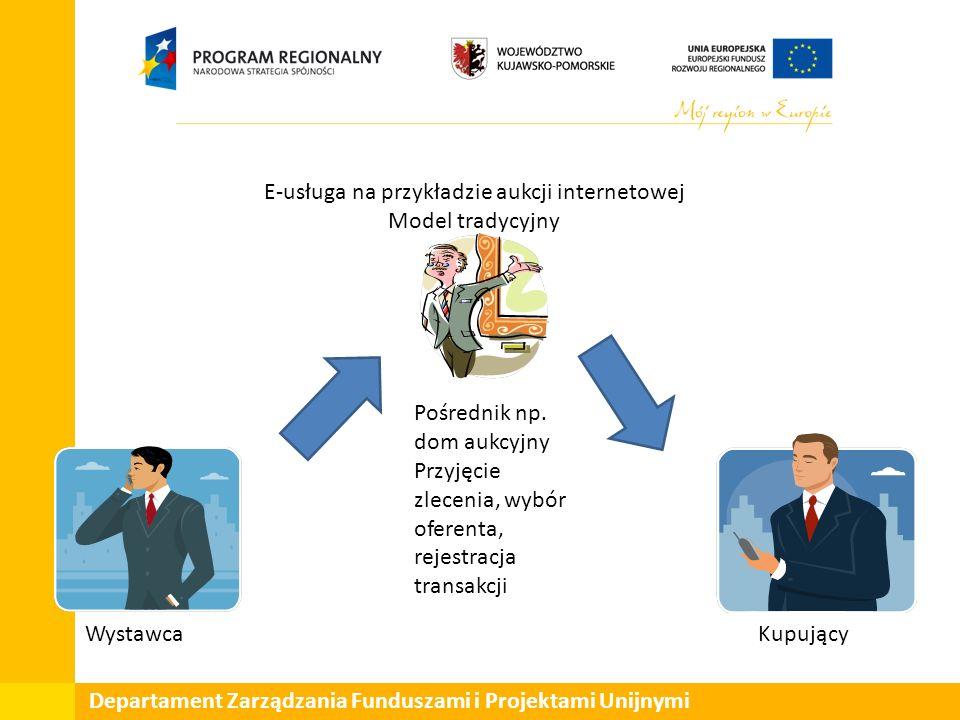 Departament Polityki Regionalnej Departament Zarządzania Funduszami i Projektami Unijnymi E-usługa na przykładzie aukcji internetowej Model tradycyjny WystawcaKupujący Pośrednik np.