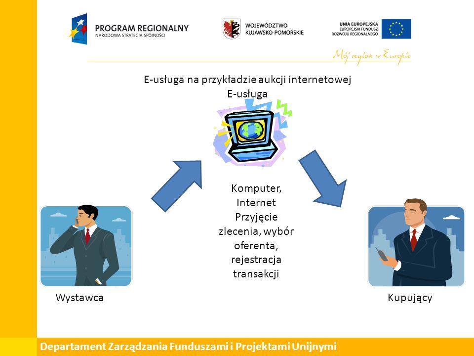 Departament Zarządzania Funduszami i Projektami Unijnymi E-usługa na przykładzie aukcji internetowej E-usługa WystawcaKupujący Komputer, Internet Przyjęcie zlecenia, wybór oferenta, rejestracja transakcji