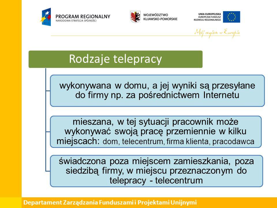 Departament Zarządzania Funduszami i Projektami Unijnymi Rodzaje telepracy wykonywana w domu, a jej wyniki są przesyłane do firmy np.