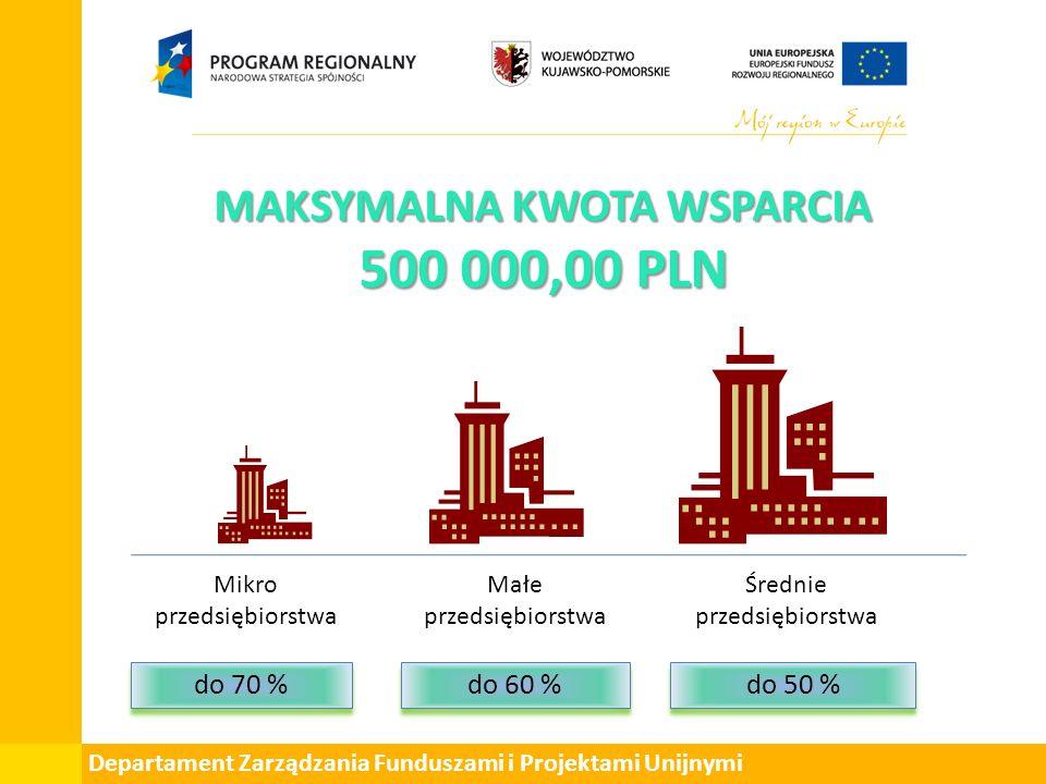 Departament Zarządzania Funduszami i Projektami Unijnymi MAKSYMALNA KWOTA WSPARCIA 500 000,00 PLN Mikro przedsiębiorstwa Małe przedsiębiorstwa Średnie przedsiębiorstwa do 70 % do 60 % do 50 %