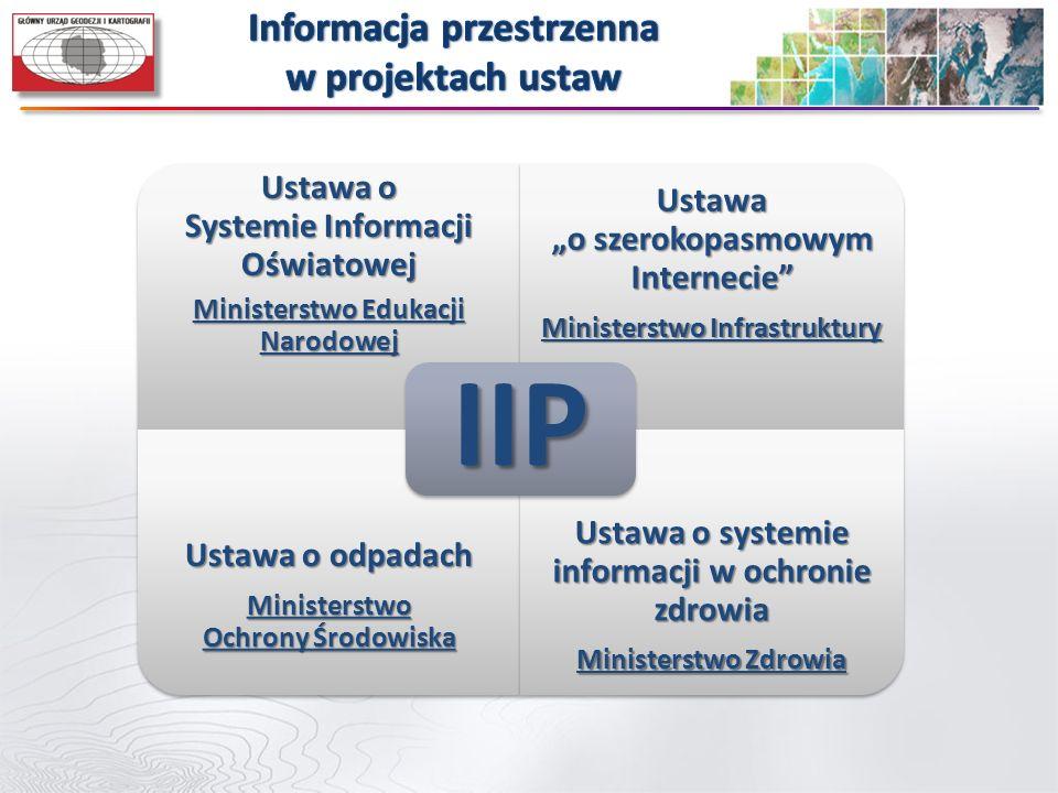 Ustawa o Systemie Informacji Oświatowej Ministerstwo Edukacji Narodowej Ustawa o szerokopasmowym Internecie Ministerstwo Infrastruktury Ustawa o odpad