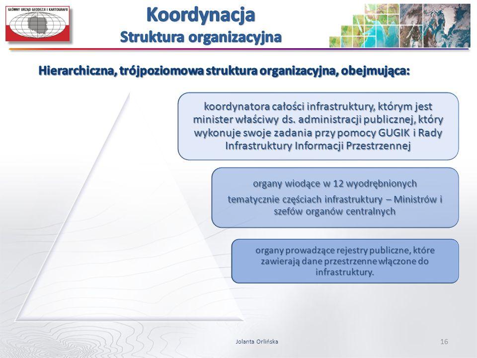 Jolanta Orlińska 16 koordynatora całości infrastruktury, którym jest minister właściwy ds. administracji publicznej, który wykonuje swoje zadania przy