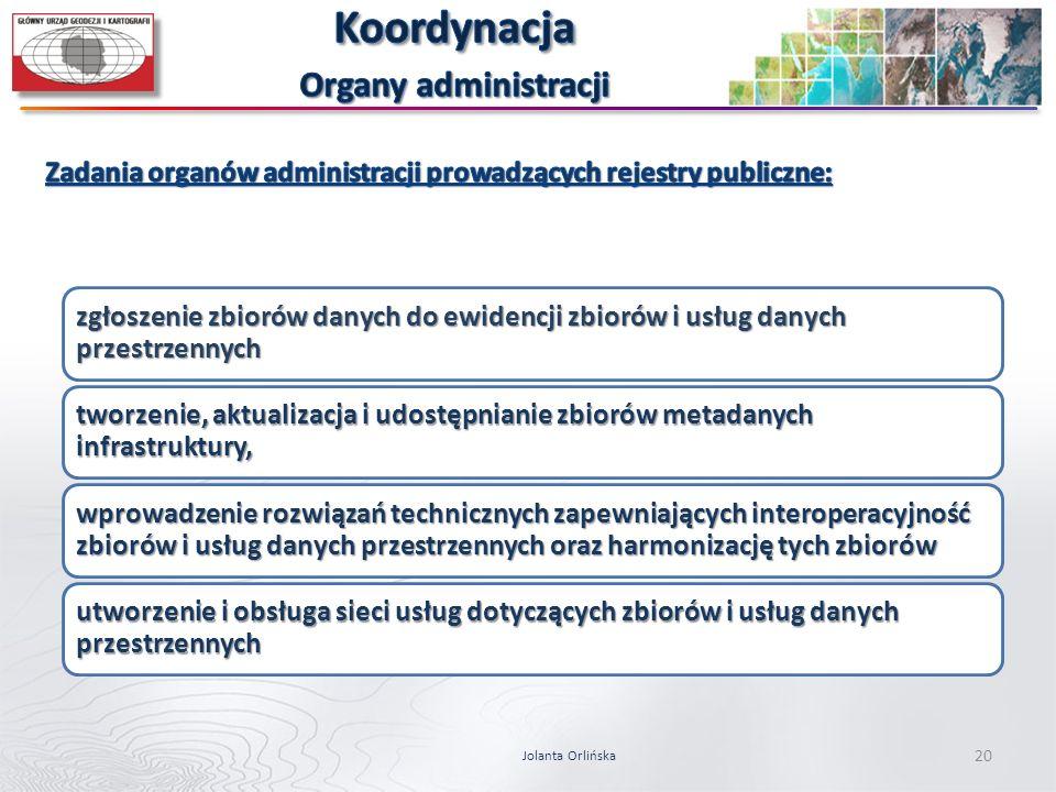 Jolanta Orlińska 20 zgłoszenie zbiorów danych do ewidencji zbiorów i usług danych przestrzennych tworzenie, aktualizacja i udostępnianie zbiorów metad