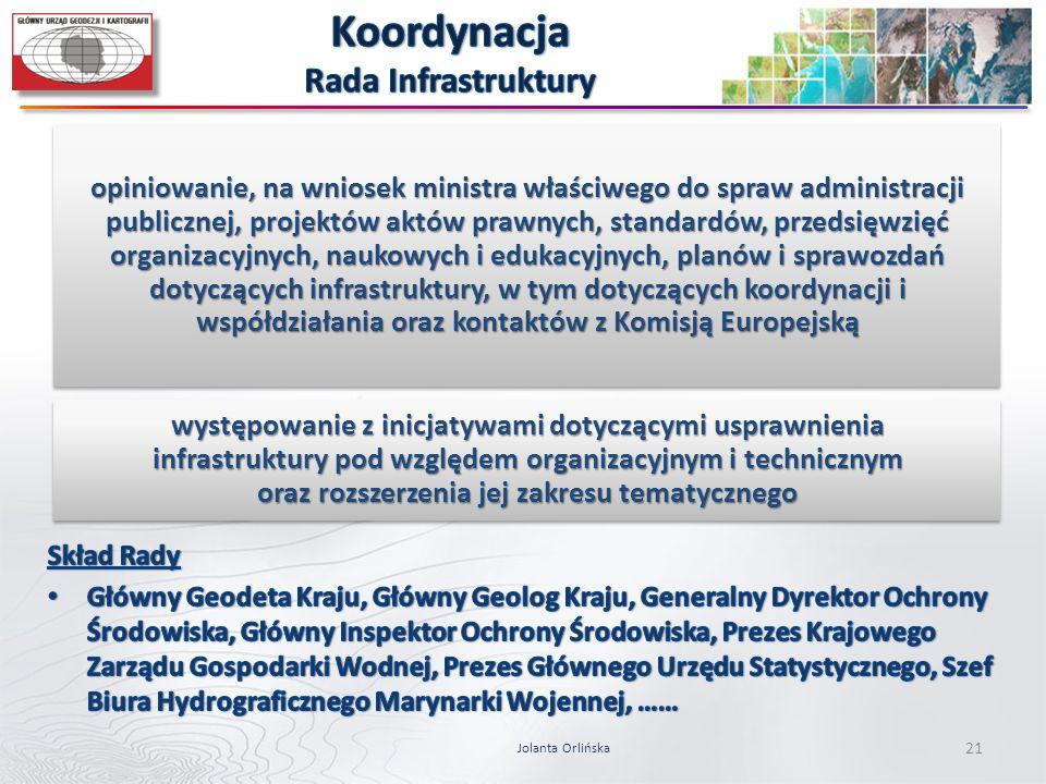 Jolanta Orlińska 21 opiniowanie, na wniosek ministra właściwego do spraw administracji publicznej, projektów aktów prawnych, standardów, przedsięwzięć